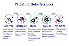 Patent Portfolio Services Royalty Free Stock Photography