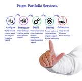 Patent Portfolio Services Stock Photos