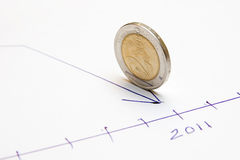 The path of the euro in 2011 Royalty Free Stock Photo
