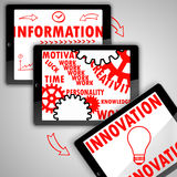 Path from Information to Innovation. On ipads Royalty Free Stock Photography