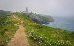Path leading to Cabo Mayor Lighthouse, Santander, Cantabria Royalty Free Stock Photography