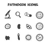 Pathogen icons Stock Photography