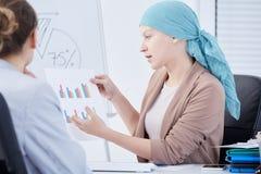 Patiënt en arts die grafieken bespreken royalty-vrije stock fotografie