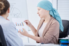 Patient and doctor discussing charts Royalty Free Stock Photography