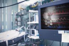 Patient i intensivvårdavdelningen efter sträng kirurgi Arkivbild