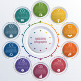 Pattern for infographic 10 positions colorful circles in circle. Royalty Free Stock Photos