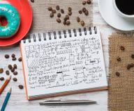 Pausa caffè con lo spuntino Immagine Stock Libera da Diritti