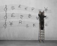 Pauta musical do símbolo do dinheiro do desenho na parede Imagem de Stock Royalty Free