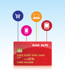 Pay with credit card. Credit card isolated with laptop, phone, shopping cart, tablet icons Royalty Free Stock Images