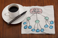 Pay it forward. Concept illustrated on white napkin with espresso coffee cup on table Stock Images