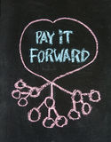 Pay it forward. Concept illustrated with white chalk drawing on blackboard Stock Photography