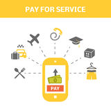 Pay for service concept stock illustration