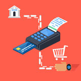 Payment for the goods by credit card. Pos payment concept, flat design, vector Royalty Free Stock Photos