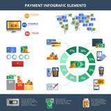 Payment Infographics Set. With finance banking commerce wealth elements and charts vector illustration Stock Photo
