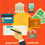 Payment Methods Concept. Banner. Square composition, vector illustration Royalty Free Stock Photo