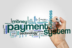 Payment system word cloud Royalty Free Stock Photography
