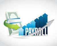 Payroll business graph sign concept. Illustration design over white Royalty Free Stock Photography