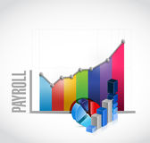 payroll business graph sign concept Stock Image
