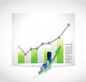 Payroll business graph sign concept Stock Photography