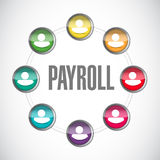 Payroll community sign concept illustration. Design over white Royalty Free Stock Image