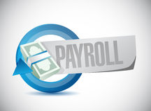 Payroll cycle sign concept illustration Stock Photography