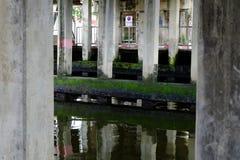 Paysage sous le pont La traduction sur le signe est stationnement interdit de `, ` de Bath de l'amende 1.000 Photo libre de droits