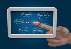 PC de la tableta que aprende concepto Imágenes de archivo libres de regalías