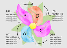 PD CA , Plan,Do,Check,ACT Management system ,watercolor design vector illustration Royalty Free Stock Images