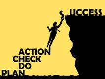 PDCA计划检查行动对成功 免版税库存图片