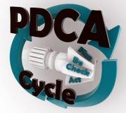 PDCA - план, делает, проверка, teal цикла поступка представляет Стоковое Изображение