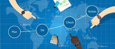 Το σχέδιο PDCA ελέγχει την έννοια διοικητικών επιχειρήσεων δράσης Στοκ εικόνες με δικαίωμα ελεύθερης χρήσης
