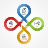 PDCA - con il piano dell'icona faccia la Legge di controllo nella linea illustrazione del ciclo di vettore del blocchetto di punt royalty illustrazione gratis