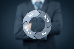 PDCA cycle management Stock Images
