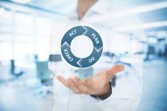 PDCA-cyclusbeheer stock foto's
