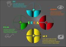PDCA-diagram vektor illustrationer
