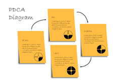 PDCA-diagram stock illustrationer