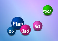 PDCA diagram. With keywords on color balls on color background Royalty Free Stock Images