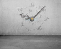 PDCA infinite loop with money symbol clock hands. On concrete wall Royalty Free Stock Photos