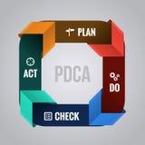 PDCA - Le plan font la Loi de contrôle dans le bloc d'étape de cycle et l'illustration de vecteur de flèche illustration libre de droits