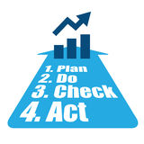 PDCA method Royalty Free Stock Images