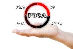 PDCA - O plano faz o ato de verificação Fotos de Stock
