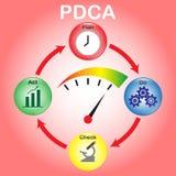PDCA - Palle di Cystal - calibro Immagine Stock