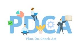 PDCA, Plan, controleert, handelen Concept met sleutelwoorden, brieven en pictogrammen Vlakke vectorillustratie op witte achtergro royalty-vrije illustratie