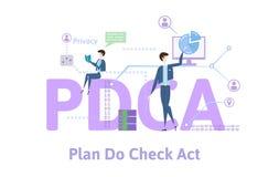 PDCA, plan, czek, akt Pojęcie stół z słowami kluczowymi, listami i ikonami, Barwiona płaska wektorowa ilustracja na bielu ilustracja wektor