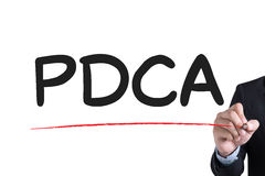 PDCA - Plan Do Check Act Royalty Free Stock Photography