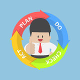 PDCA (Plan Do Check Act) diagram and businessman with thumbs up Stock Photos
