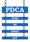 PDCA - Plan Do Check Act Four Signboards Royalty Free Stock Images
