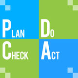 PDCA - Plan Do Check Act Green Blue Four Squares Royalty Free Stock Photography