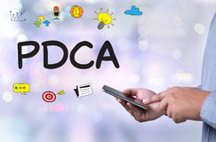 PDCA - Plan Do Check Act Royalty Free Stock Image