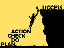 PDCA plan do check action to the success Royalty Free Stock Image